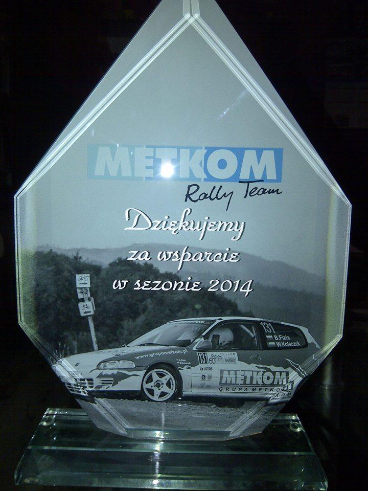 Metkom Rally Team Zbytków